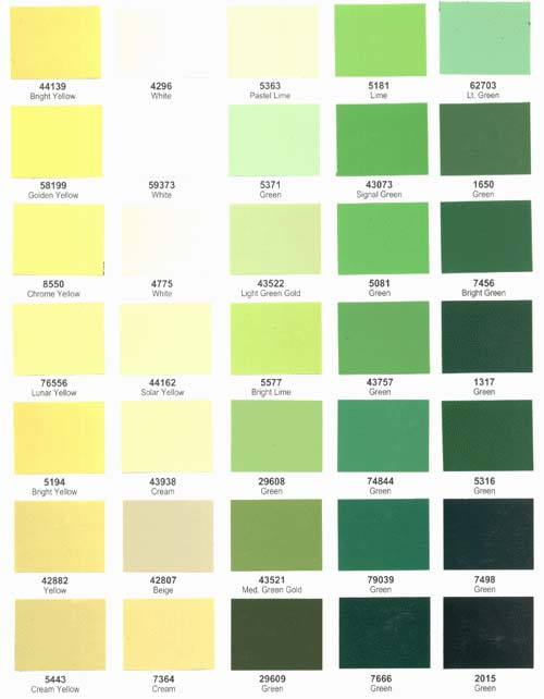 Dupont automobile paint samples autos post for Different yellow paint colors