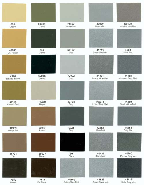 Paint Color Samples 2017 Grasscloth Wallpaper