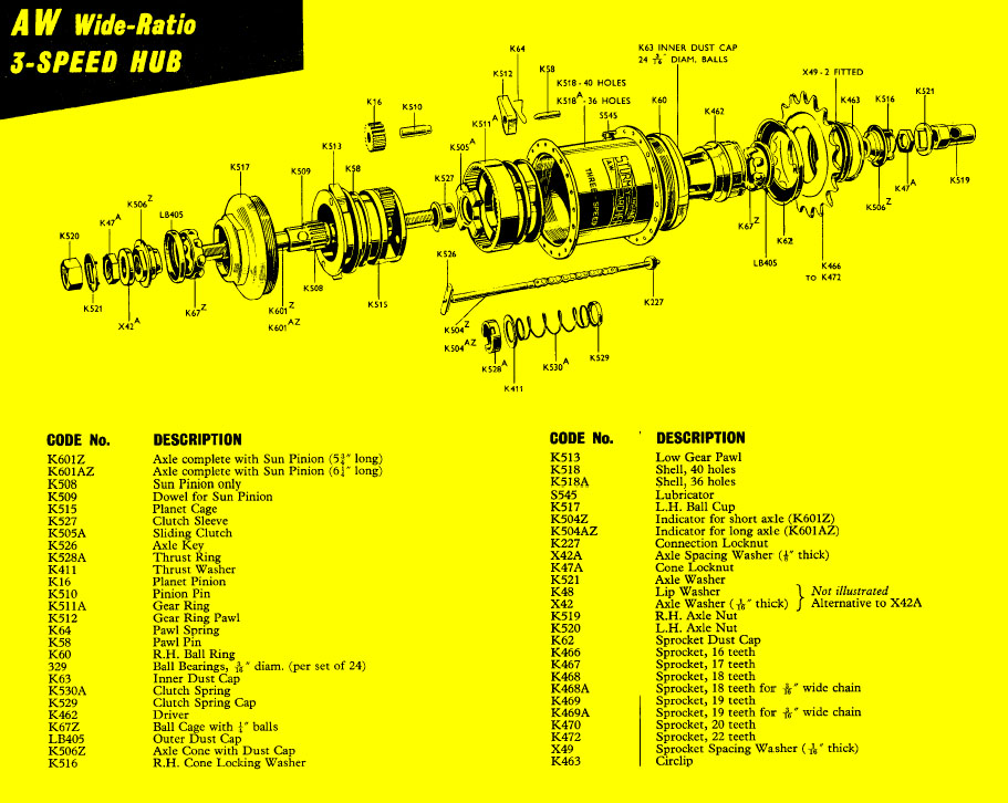 bf66fe64ebd A Sturmey Archer AW Hub from May 1979. Exploded Diagram ...